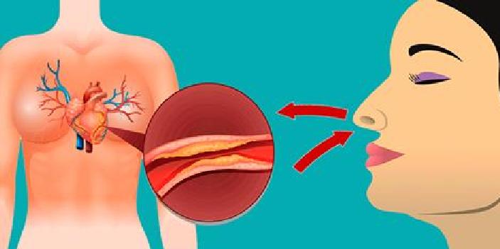 Farmakologinė grupė - beta blokatoriai - Širdies priepuolis November